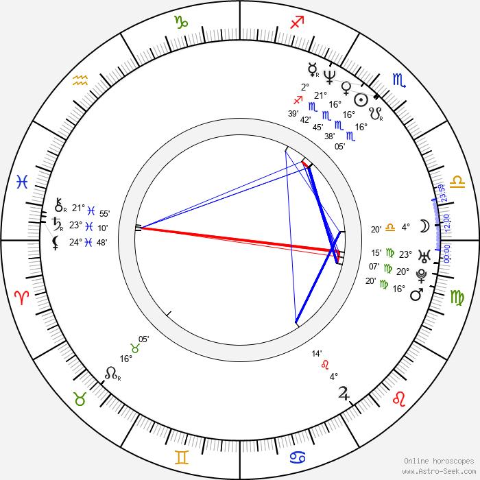 Ingo Frenzel - Birth horoscope chart
