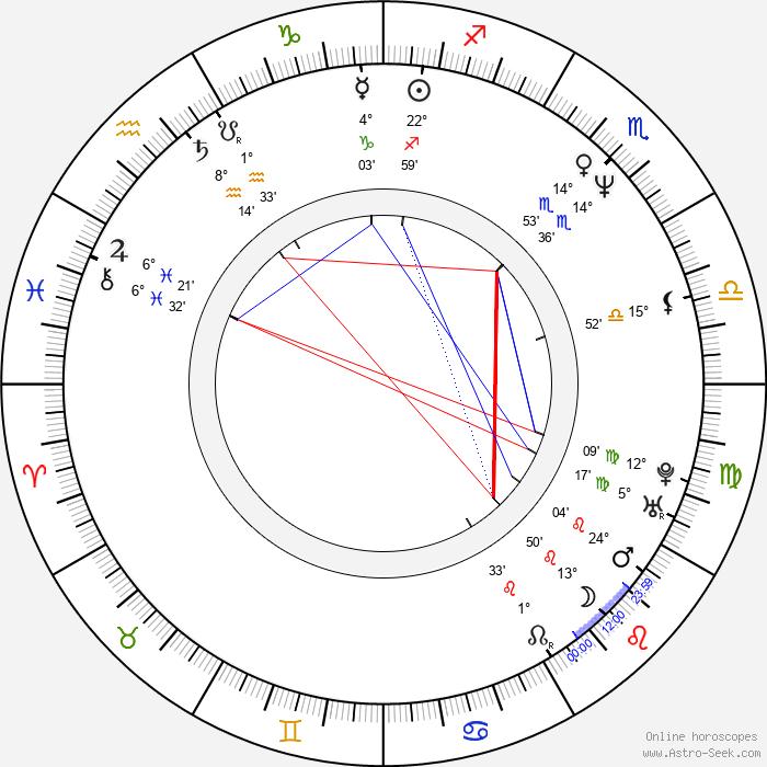 Ingo Schulze - Birth horoscope chart