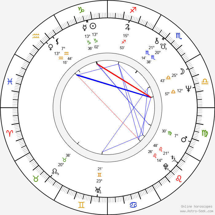 Ingrid Greer - Birth horoscope chart