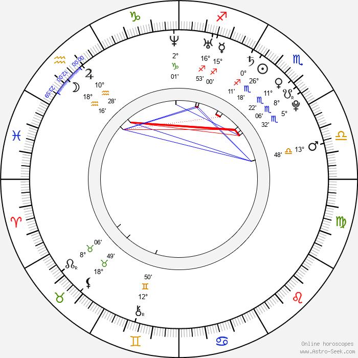 Ingrid Uribe - Birth horoscope chart