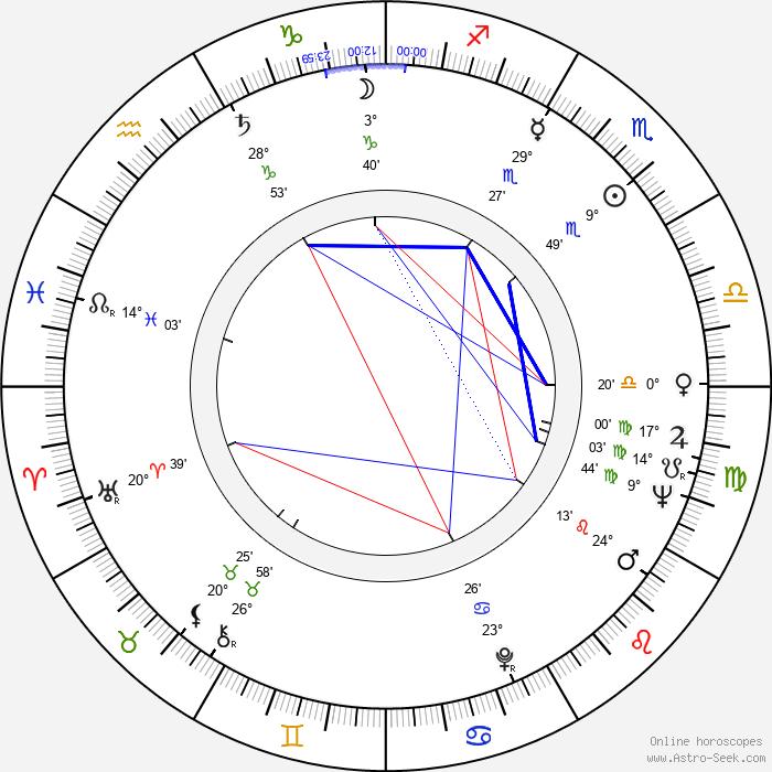 Inigo Gallo - Birth horoscope chart