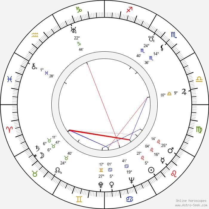 Inke Maattola - Birth horoscope chart