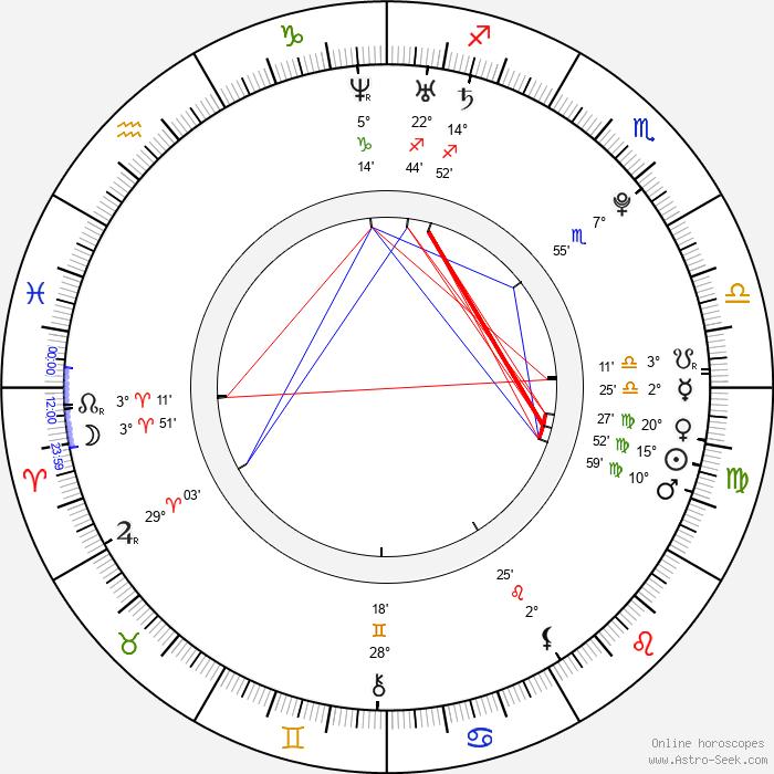 Ir-u Kang - Birth horoscope chart