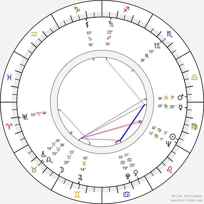 Ira Levin - Birth horoscope chart