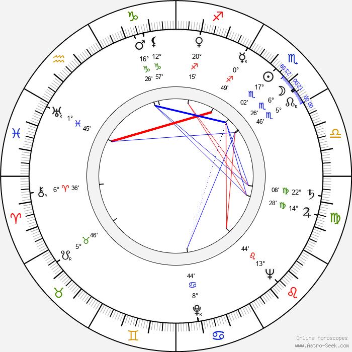 Ira Wheeler - Birth horoscope chart