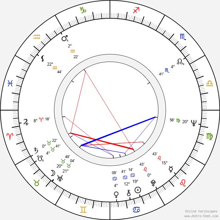 Irakli Kvirikadze - Birth horoscope chart