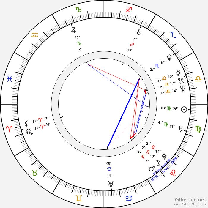 Iren Azer - Birth horoscope chart