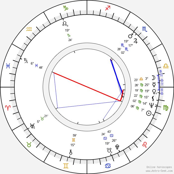 Irene Cefaro - Birth horoscope chart