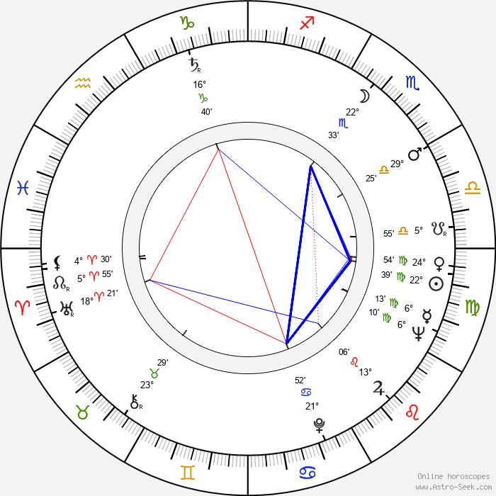 Irene Galter - Birth horoscope chart