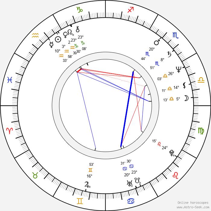 Irene Miracle - Birth horoscope chart