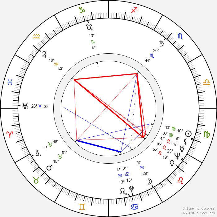 Irene Papas - Birth horoscope chart