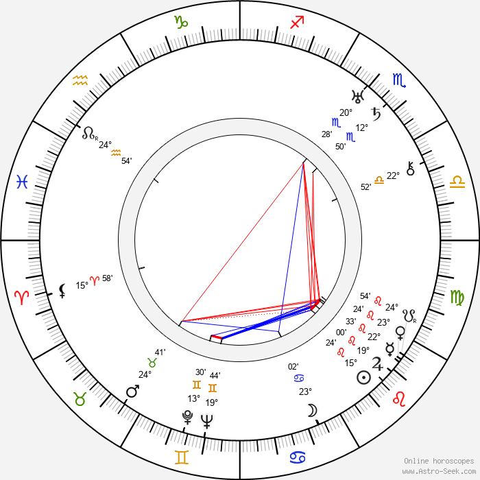 Irene Purcell - Birth horoscope chart
