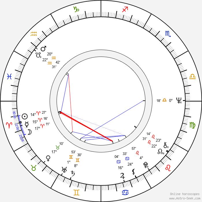Irene Tsu - Birth horoscope chart