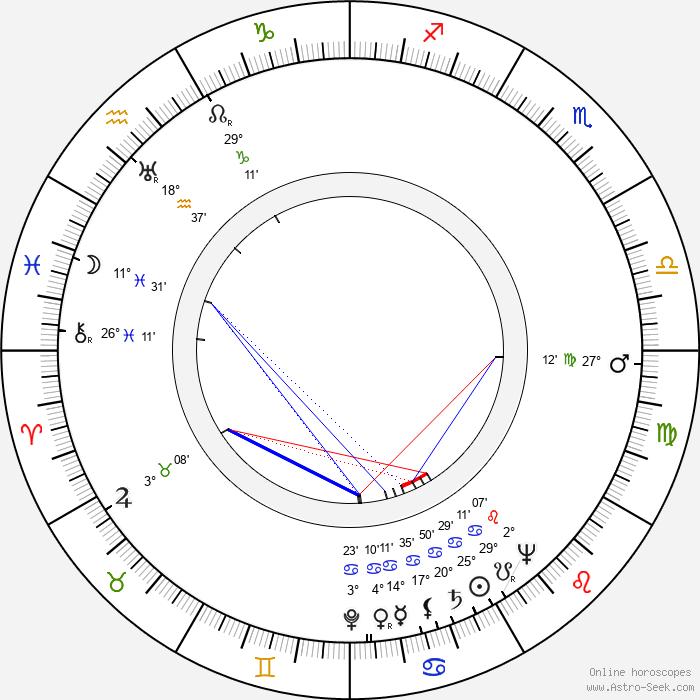 Irene Winston - Birth horoscope chart