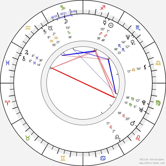 Irrfan Khan - Birth horoscope chart