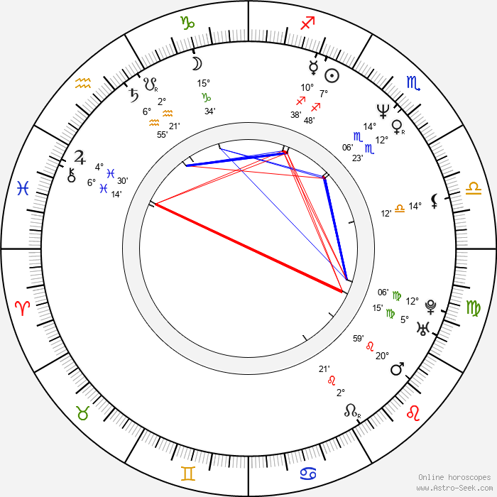 Irrfan Khan - Birth horoscope chart
