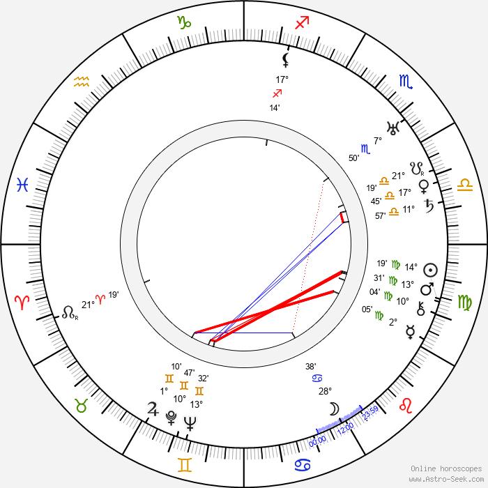 Irving Bacon - Birth horoscope chart