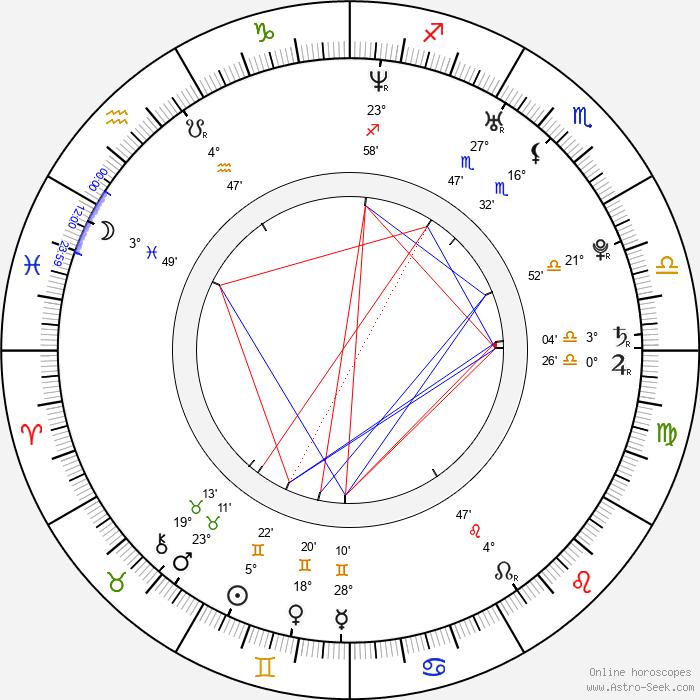 Isaac Slade - Birth horoscope chart