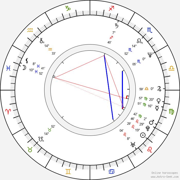 Isaach De Bankolé - Birth horoscope chart