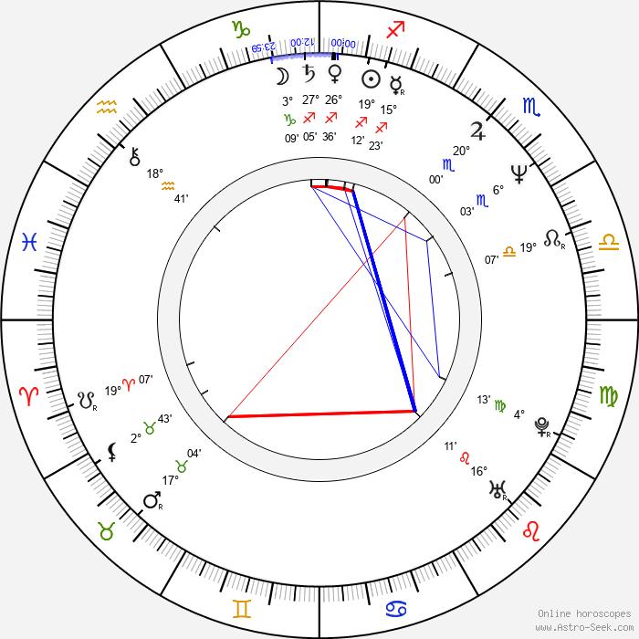 Isabella Hofmann - Birth horoscope chart