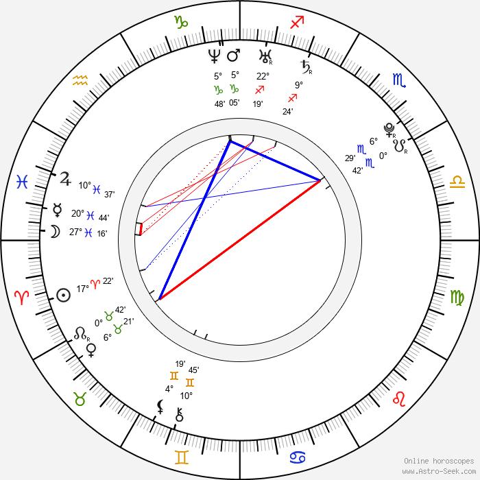 Isabella Jiříček - Birth horoscope chart
