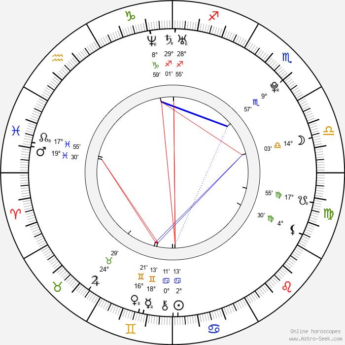 Isabella Leong - Birth horoscope chart