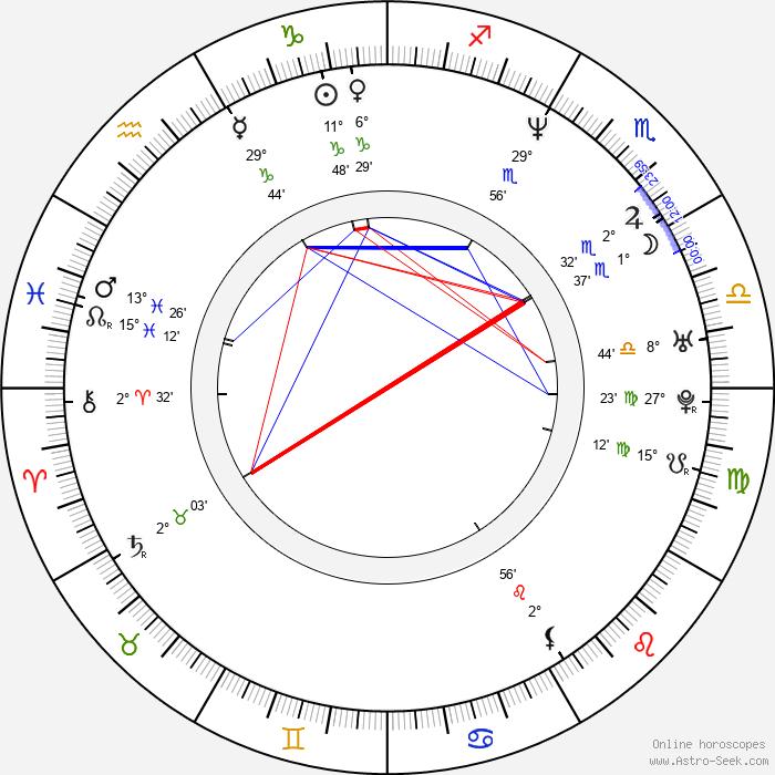 Isabella Parkinson - Birth horoscope chart
