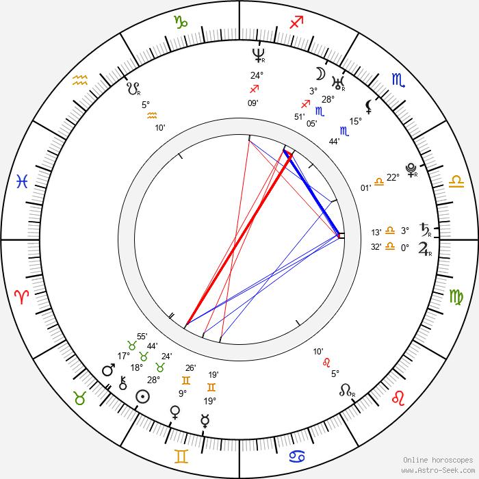 Isabella Ragonese - Birth horoscope chart