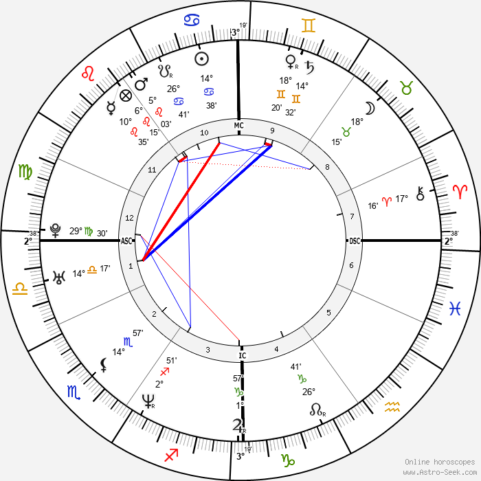 Isabelle Boulay - Birth horoscope chart