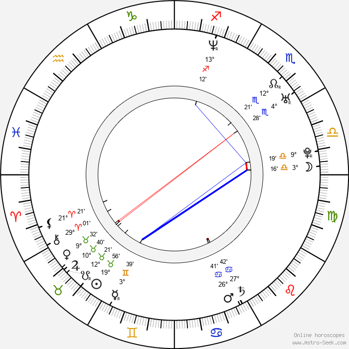 Isabelle Stephen - Birth horoscope chart