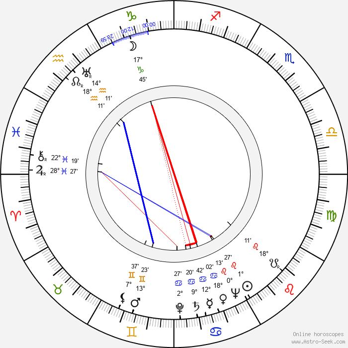 Isao Yamagata - Birth horoscope chart