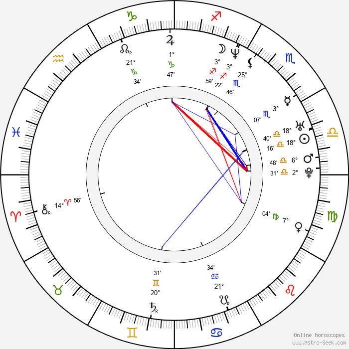 Isis Gee - Birth horoscope chart