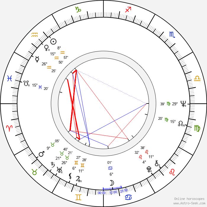 Ismael 'East' Carlo - Birth horoscope chart