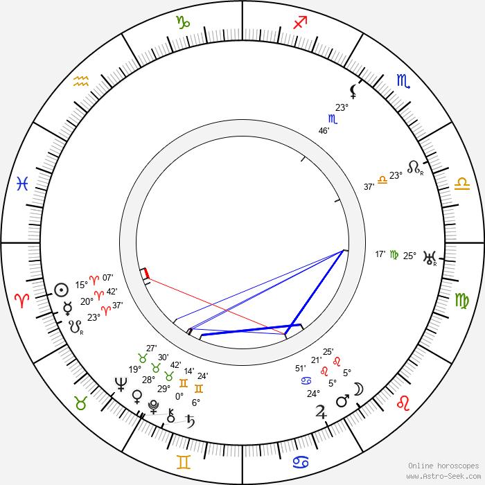 Isoroku Yamamoto - Birth horoscope chart