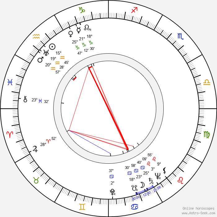Isuzu Yamada - Birth horoscope chart