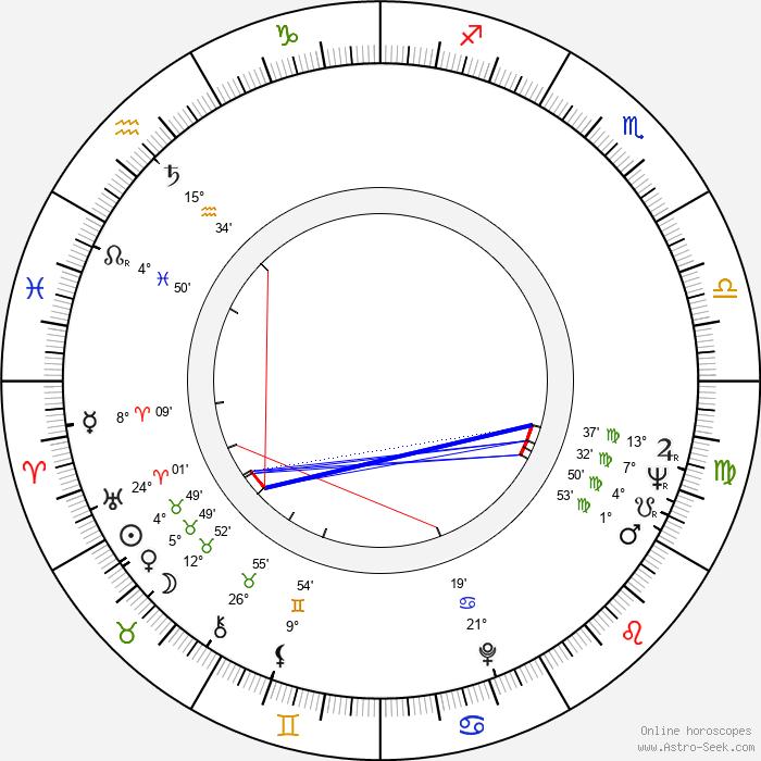 Itzhak Fintzi - Birth horoscope chart