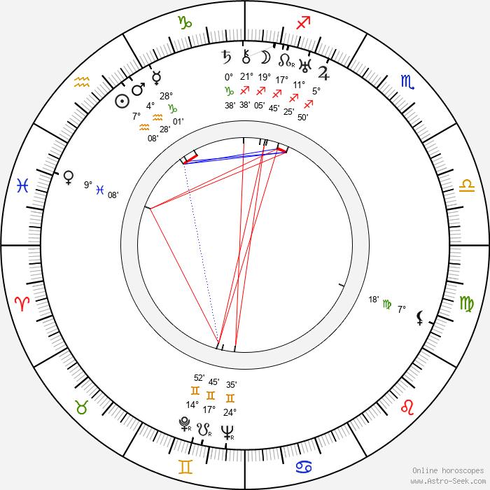 Ivan Ivanov-Vano - Birth horoscope chart