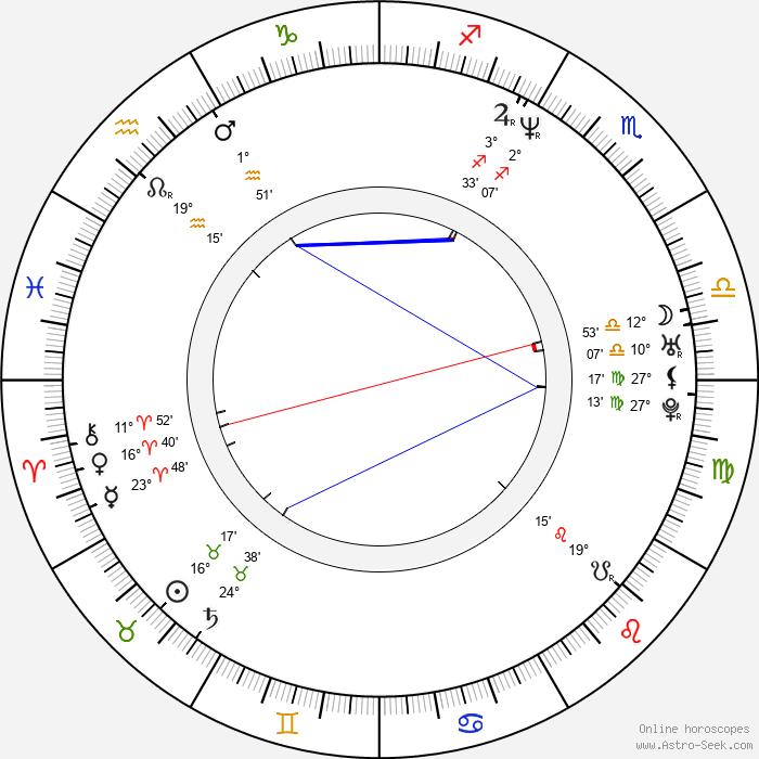 Ivan Sergei - Birth horoscope chart