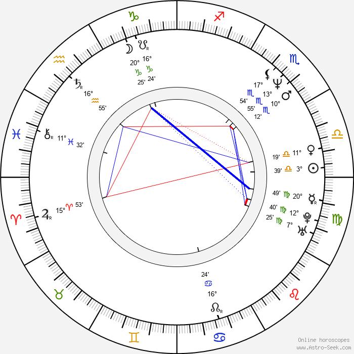 Ivana Chýlková - Birth horoscope chart
