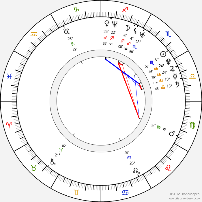 Ivanka Trump - Birth horoscope chart