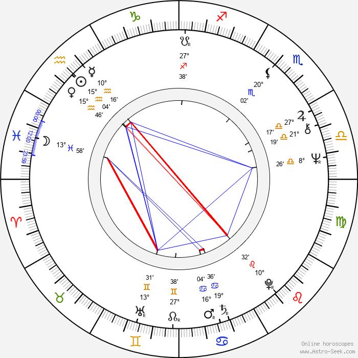 Ivano Marescotti - Birth horoscope chart
