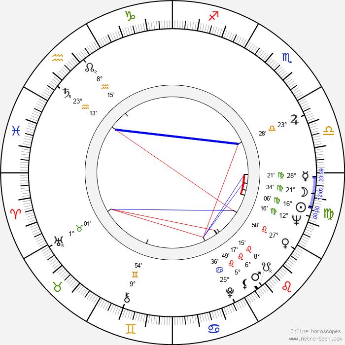 Ivica Pajer - Birth horoscope chart