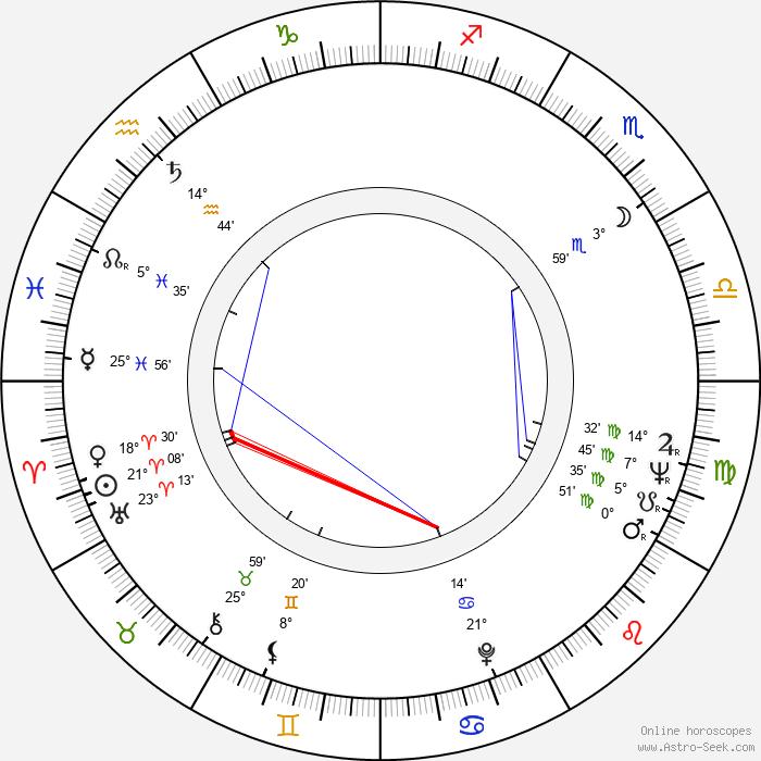 Ivo Palec - Birth horoscope chart