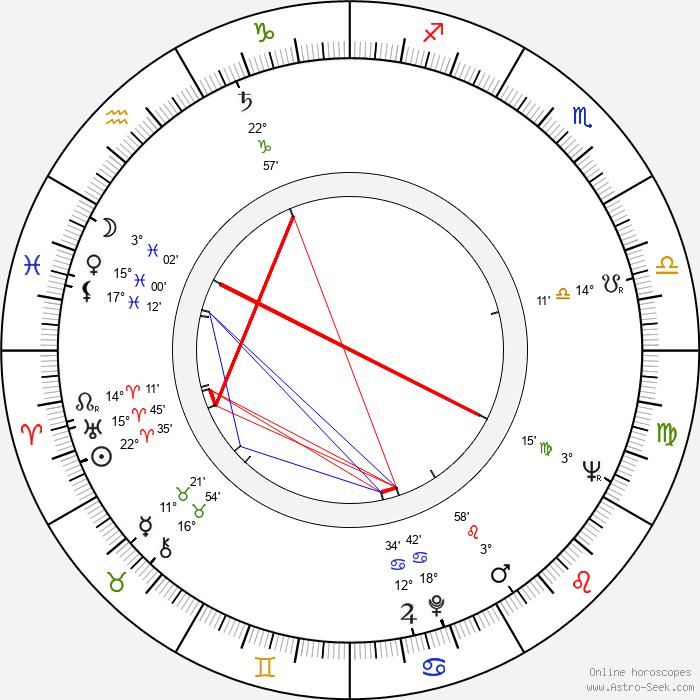 Ivo Paukert - Birth horoscope chart