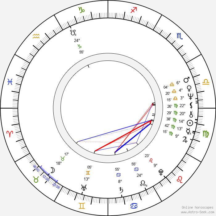 Ivo Pešák - Birth horoscope chart