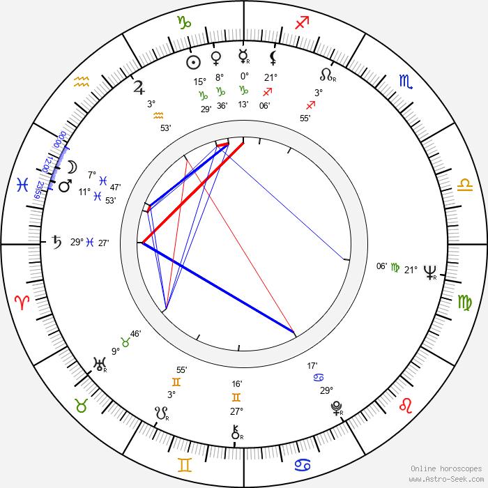 Ivo Vrzal-Wiegand - Birth horoscope chart