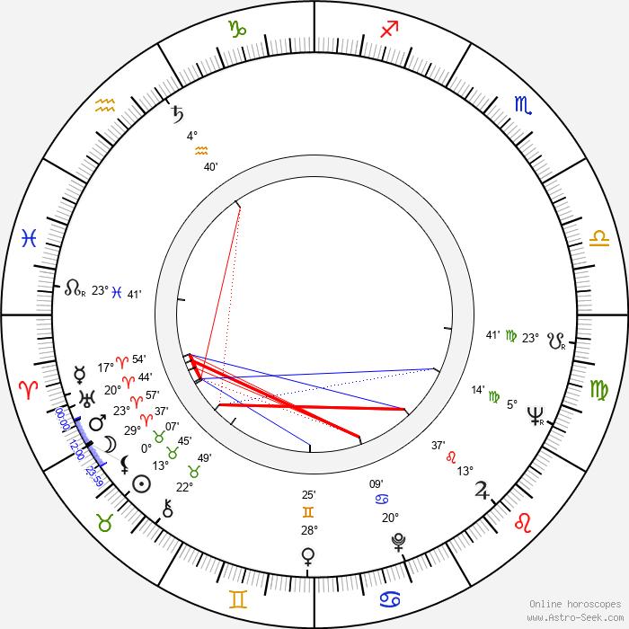 Ivor Wood - Birth horoscope chart