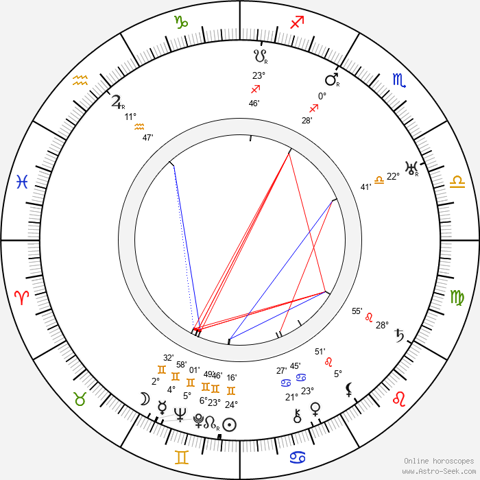 Ivy Close - Birth horoscope chart