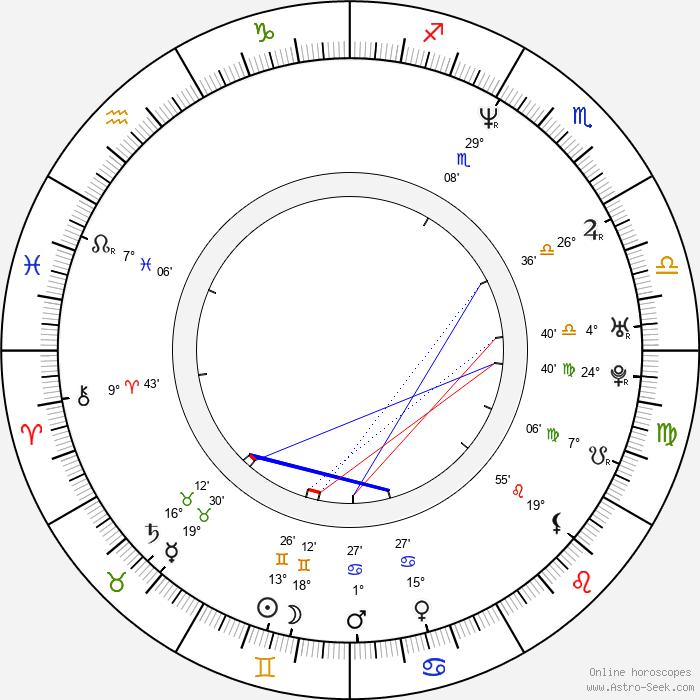 Izabella Scorupco - Birth horoscope chart