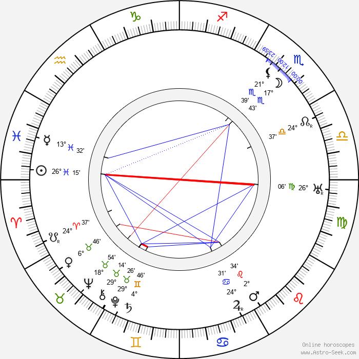 J. Alfred Tanner - Birth horoscope chart